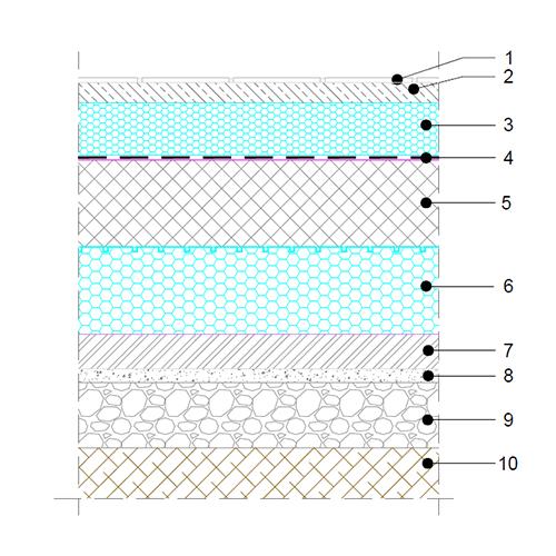 Základový polštář
